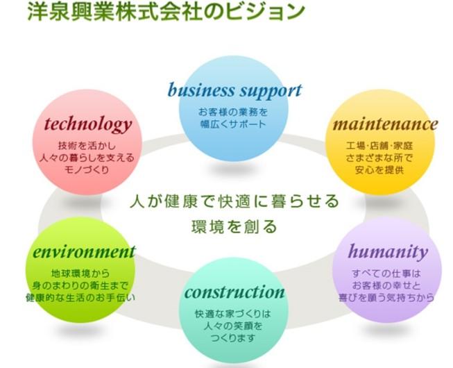 洋泉興業株式会社 3